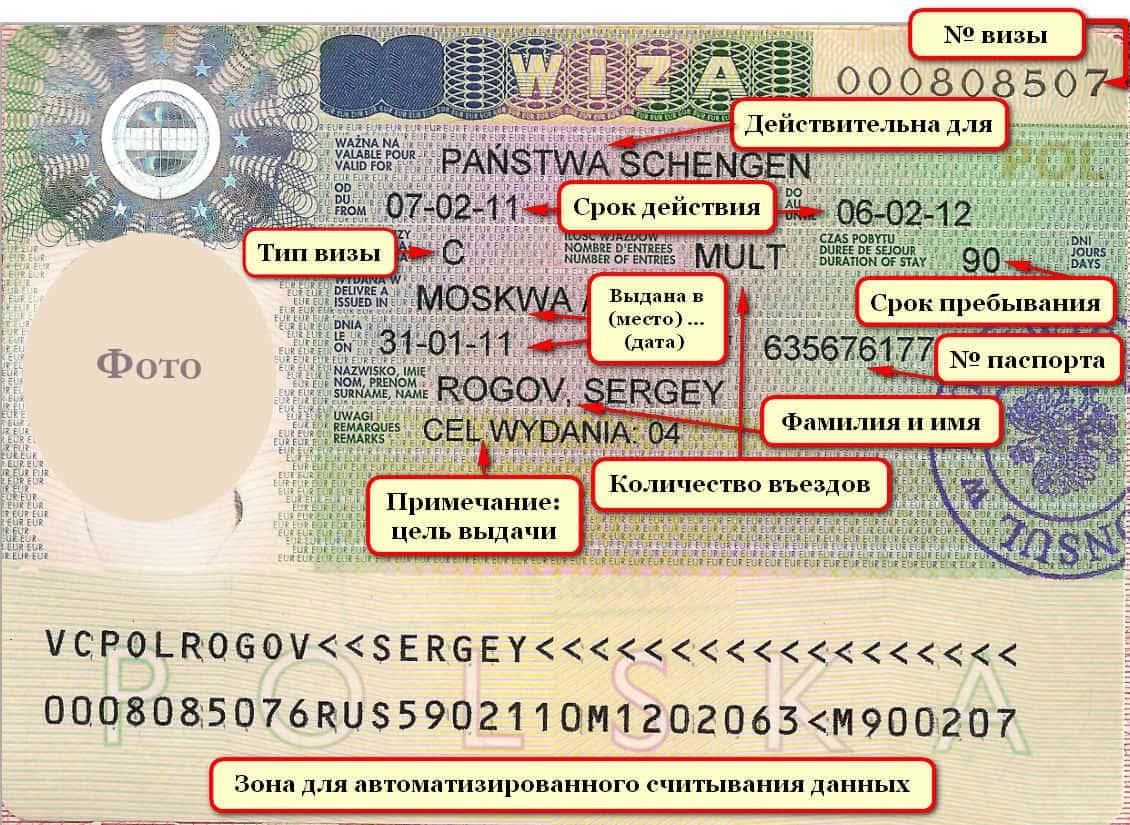 Виза словакия требования к фото работа в школе словакия